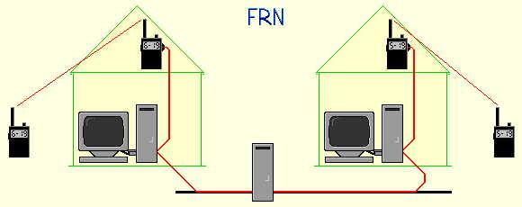 Free Network Radio